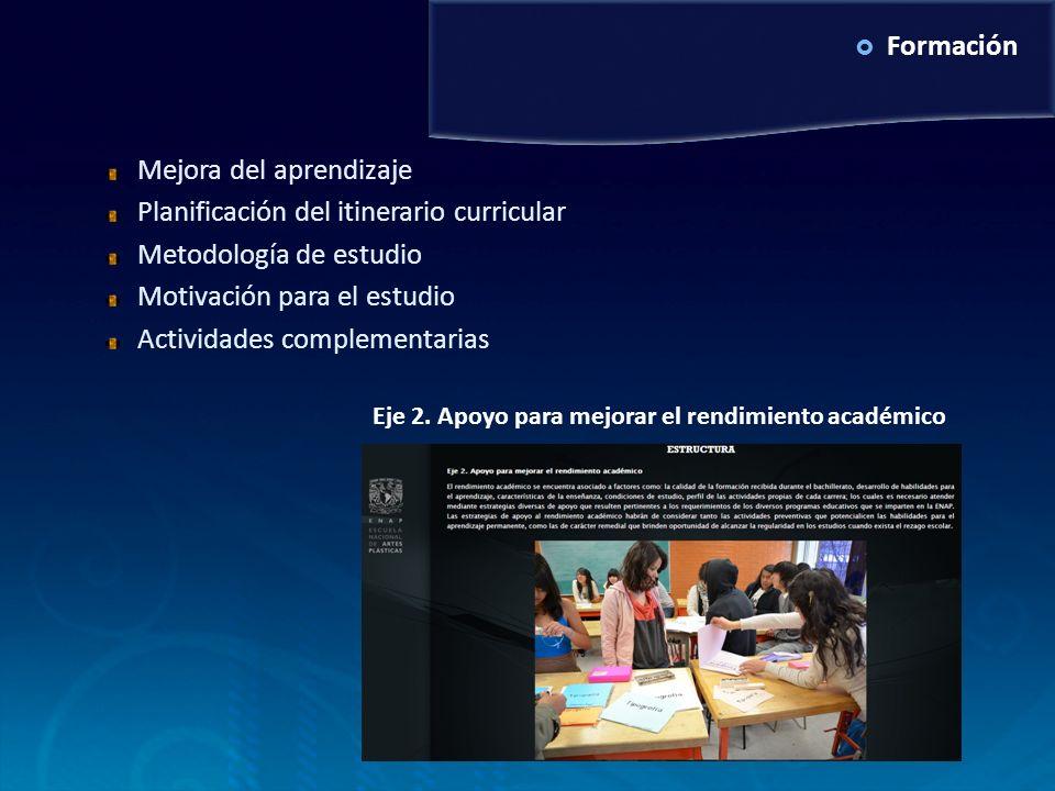 Formación Mejora del aprendizaje Planificación del itinerario curricular Metodología de estudio Motivación para el estudio Actividades complementarias