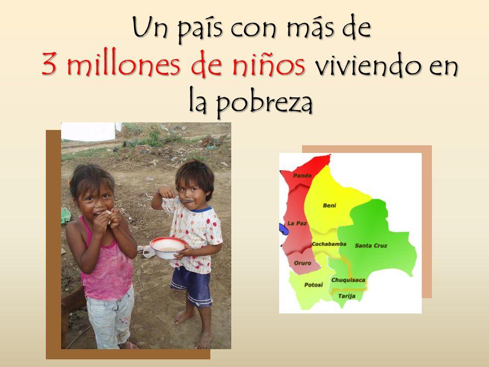 Un país con más de 3 millones de niños viviendo en la pobreza