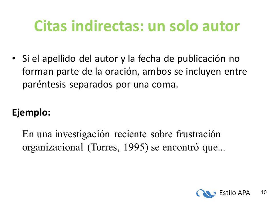 Estilo APA 10 Citas indirectas: un solo autor Si el apellido del autor y la fecha de publicación no forman parte de la oración, ambos se incluyen entr