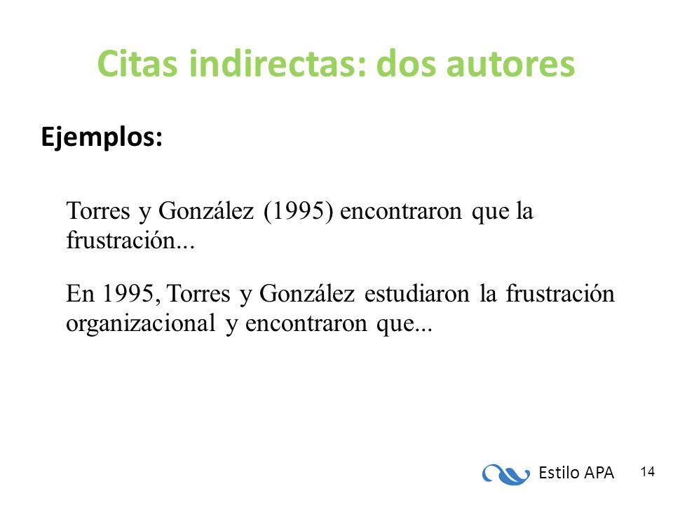 Estilo APA 14 Citas indirectas: dos autores Ejemplos: Torres y González (1995) encontraron que la frustración... En 1995, Torres y González estudiaron