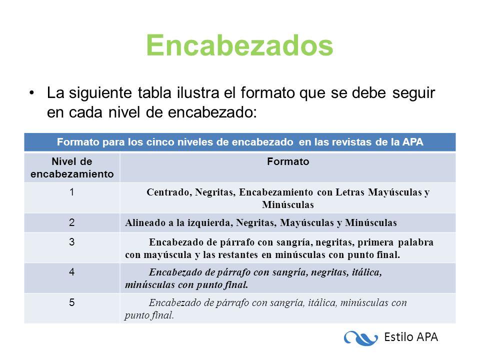 Estilo APA Encabezados La siguiente tabla ilustra el formato que se debe seguir en cada nivel de encabezado: Formato para los cinco niveles de encabez