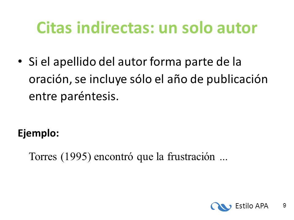 Estilo APA 9 Citas indirectas: un solo autor Si el apellido del autor forma parte de la oración, se incluye sólo el año de publicación entre paréntesi