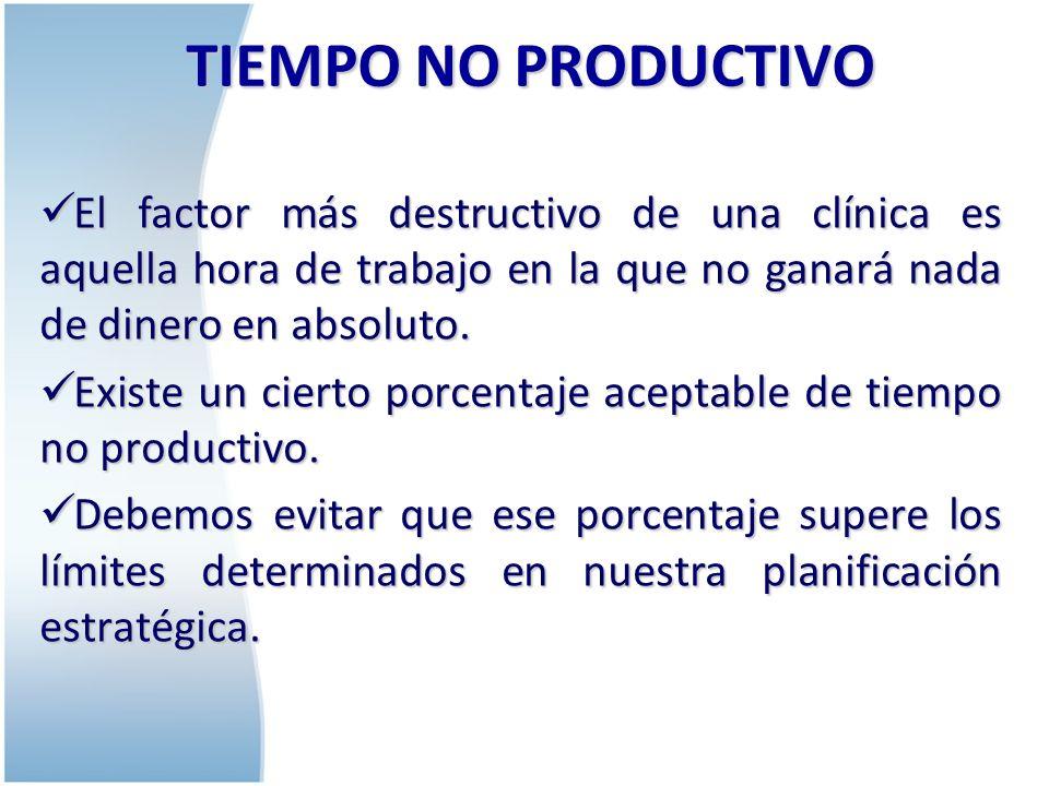 PRODUCCIÓN HORARIA Coeficiente horario eficaz (CHE): Coeficiente horario eficaz (CHE): CHE = 100 x nº horas de trabajo / nº horas de presencia El valor óptimo del CHE es el que se aproxima al 70% Número de horas de presencia al año (HPR): Número de horas de presencia al año (HPR): HPR = A x B x (52 – C) A = nº de horas de trabajo al día A = nº de horas de trabajo al día B = nº de días laborales a la semana C = nº de semanas de vacaciones al año El valor óptimo de HPR se encuentra entre 500 y 1.500 horas