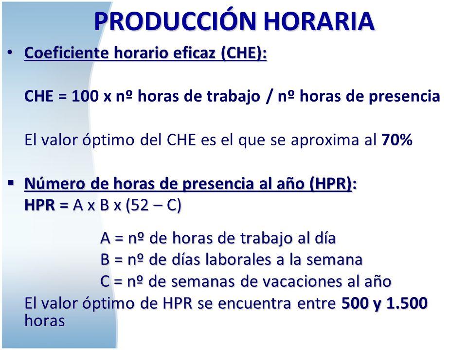 PRODUCCIÓN HORARIA Número de horas de trabajo real (HTR): Número de horas de trabajo real (HTR): HTR = HPR x CHE (CHE = 0,7) El valor óptimo de HTR se encuentra entre 600 y 800 horas