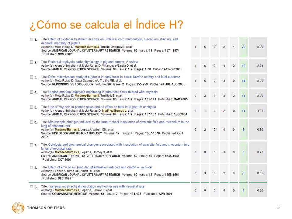 ¿Cómo se calcula el Índice H? 11