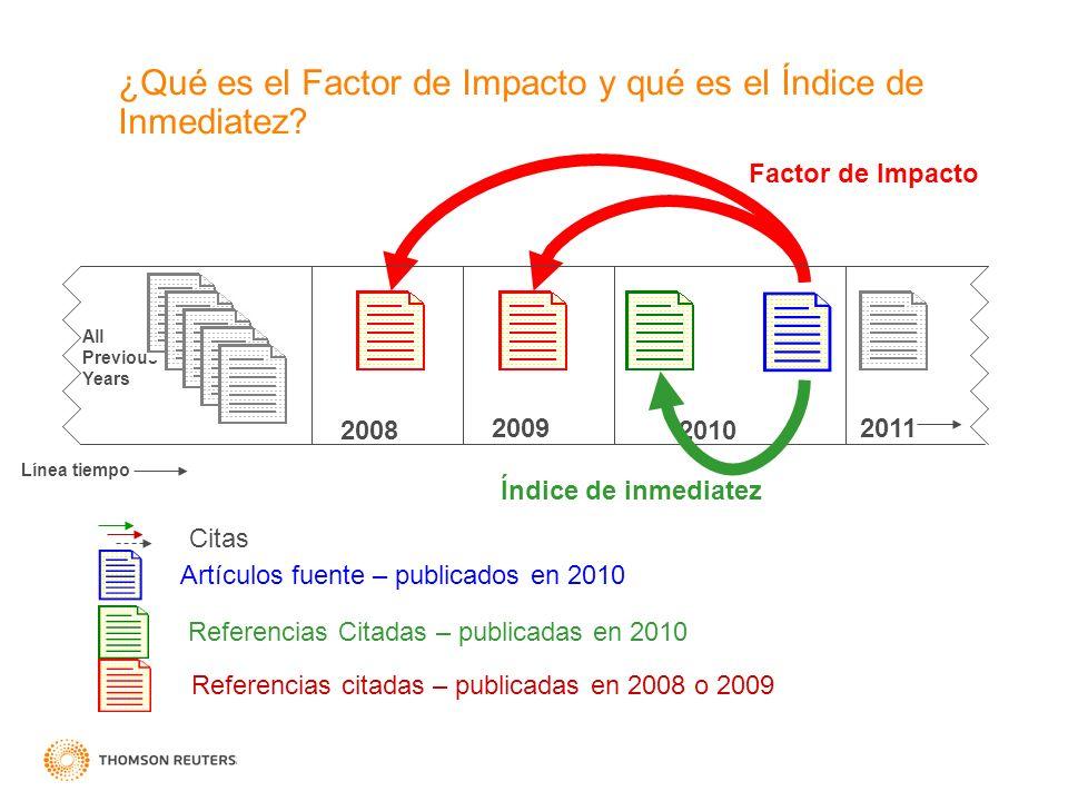 2010 2009 2008 Factor de Impacto All Previous Years 2011 Índice de inmediatez Línea tiempo Artículos fuente – publicados en 2010 Referencias Citadas –
