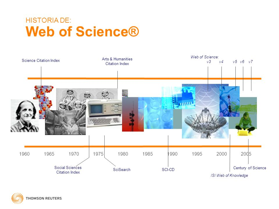 2004 Cited References 1974 1998 2002 1993 2005 Times Cited Related Records 2008 1999 2002 2006 2004 2009 Asociación de Ideas con Web of Science®