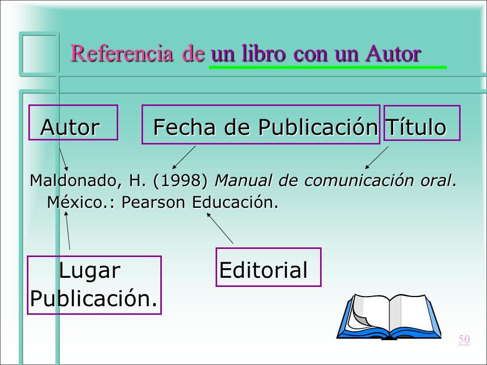 Referencia de un libro con un Autor Autor Fecha de Publicación Título Autor Fecha de Publicación Título Maldonado, H. (1998) Manual de comunicación or