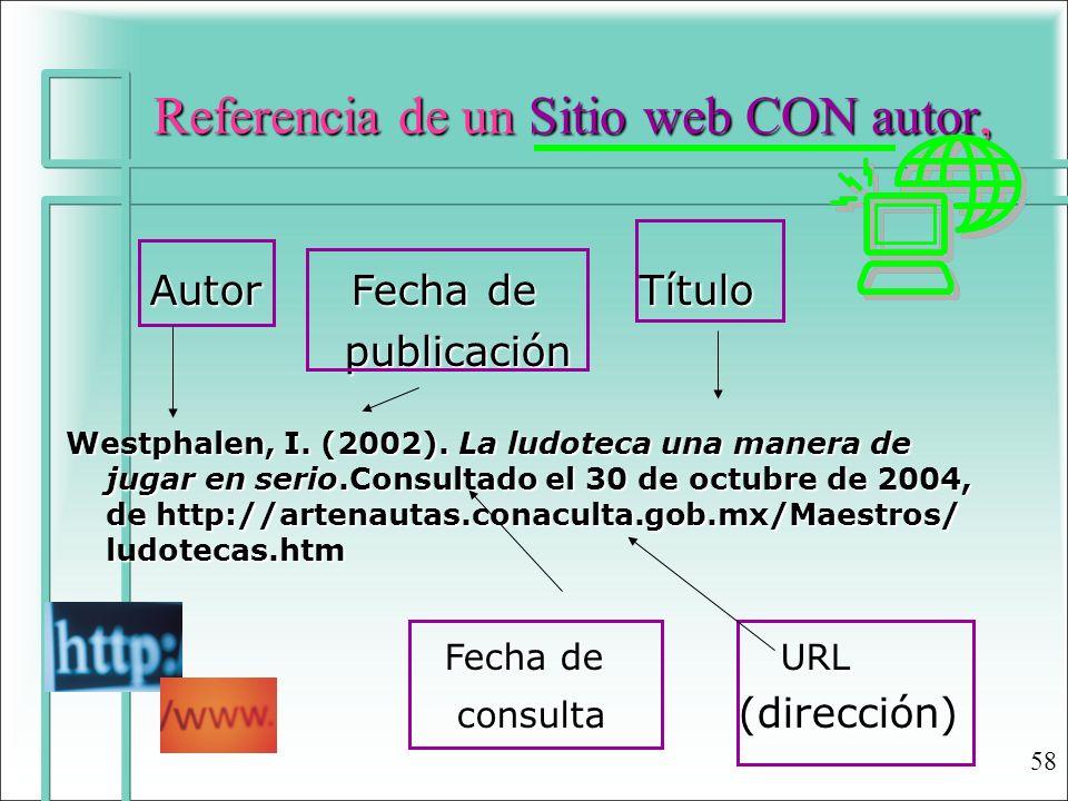 Referencia de un Sitio web CON autor, Autor Fecha de Título Autor Fecha de Título publicación publicación Westphalen, I. (2002). La ludoteca una maner