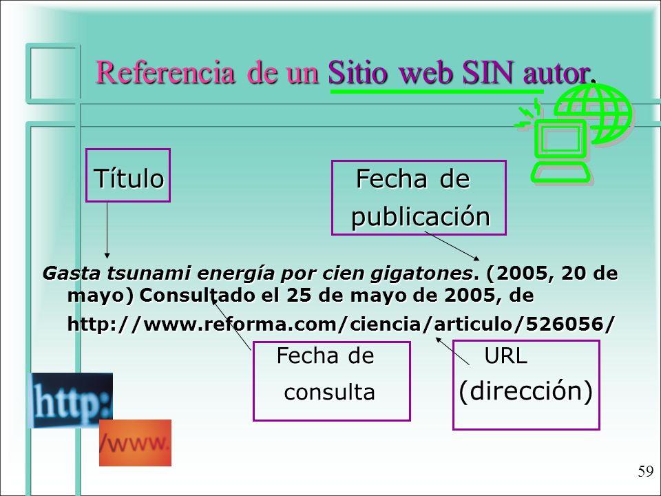 Referencia de un Sitio web SIN autor, Título Fecha de Título Fecha de publicación publicación Gasta tsunami energía por cien gigatones. (2005, 20 de m