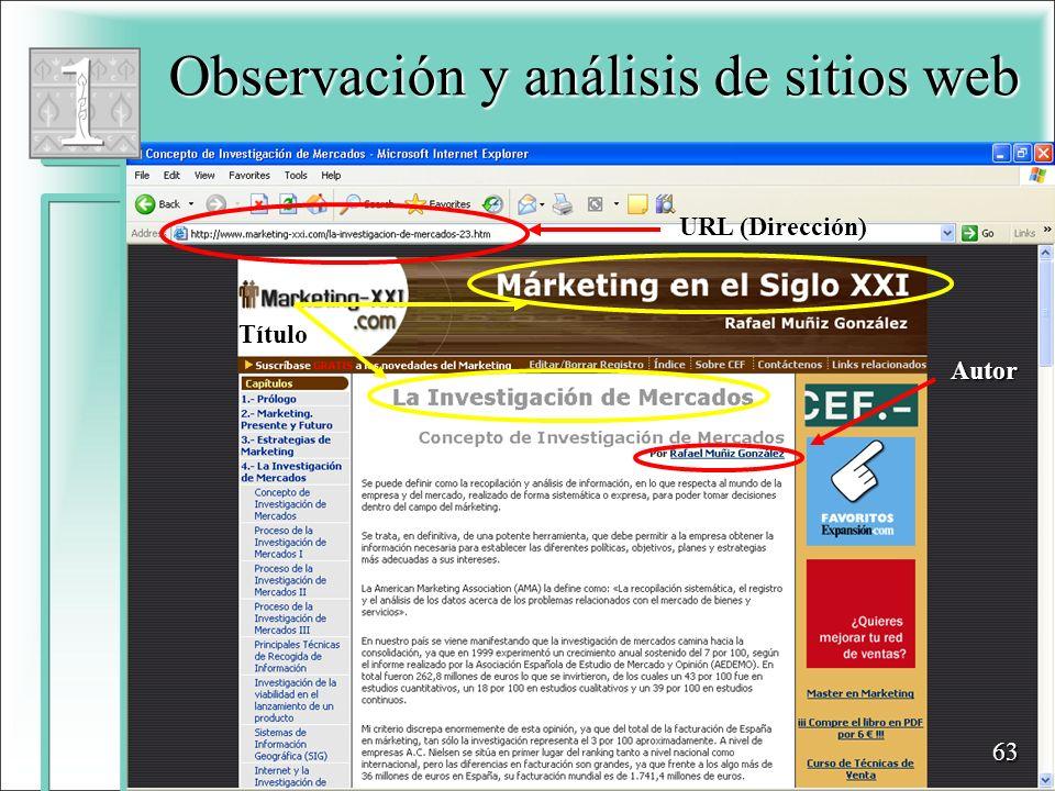 Observación y análisis de sitios web Autor Título URL (Dirección) 63