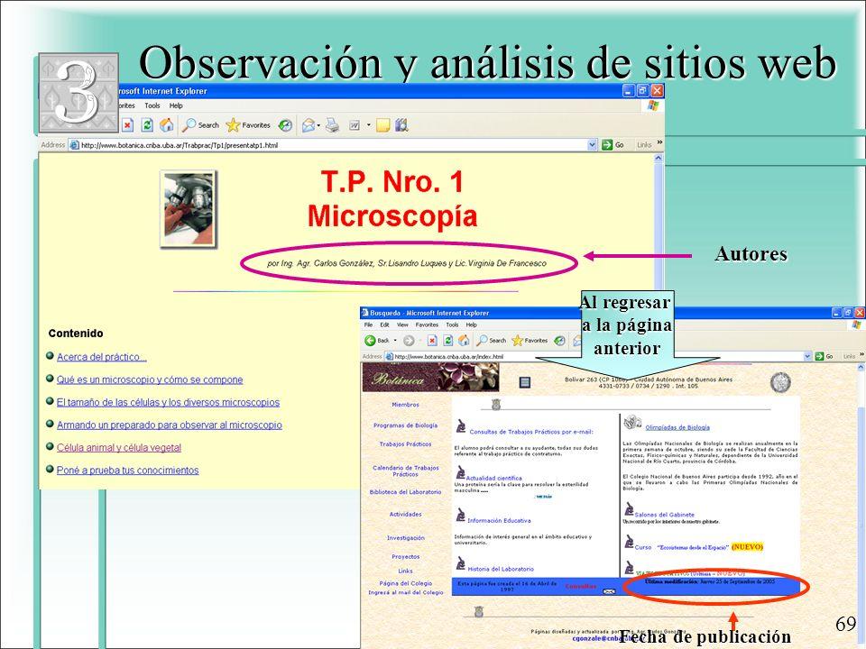 Observación y análisis de sitios web Autores Al regresar a la página anterior Fecha de publicación 69