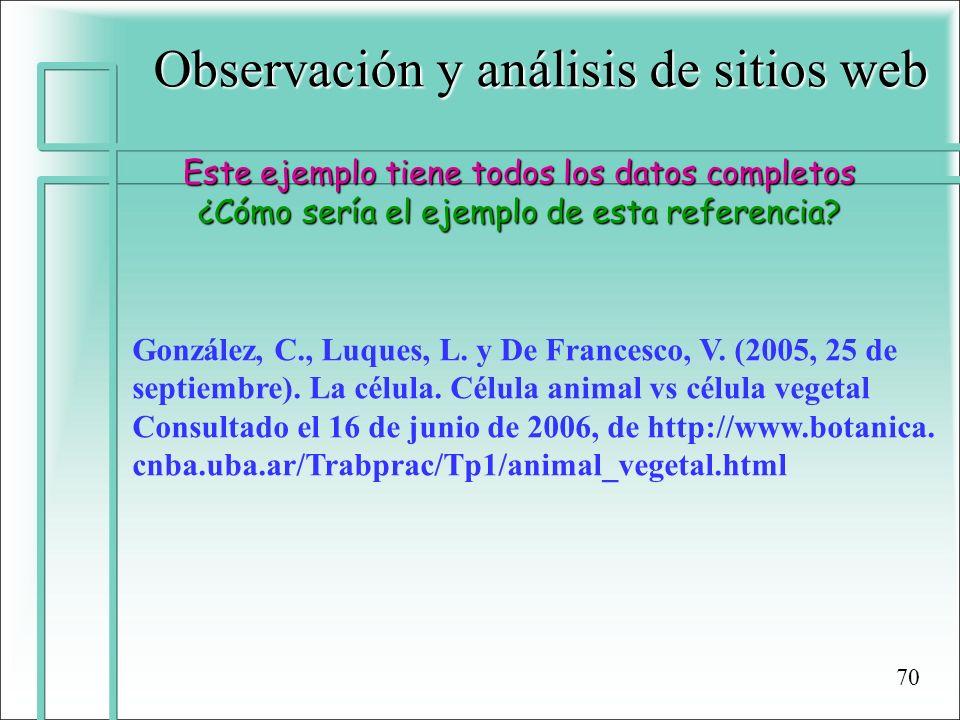 Observación y análisis de sitios web Este ejemplo tiene todos los datos completos ¿Cómo sería el ejemplo de esta referencia? González, C., Luques, L.