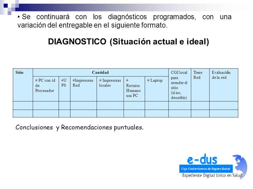Se continuará con los diagnósticos programados, con una variación del entregable en el siguiente formato. DIAGNOSTICO (Situación actual e ideal) Concl