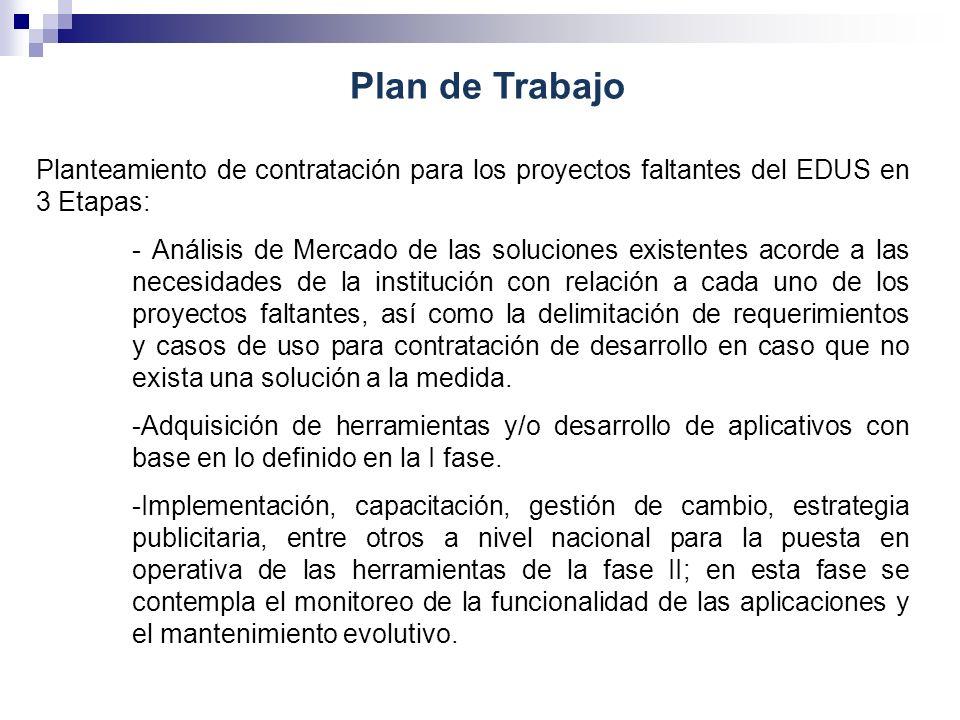 Plan de Trabajo Planteamiento de contratación para los proyectos faltantes del EDUS en 3 Etapas: - Análisis de Mercado de las soluciones existentes ac