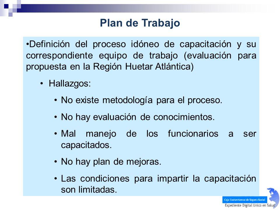 Plan de Trabajo Definición del proceso idóneo de capacitación y su correspondiente equipo de trabajo (evaluación para propuesta en la Región Huetar At