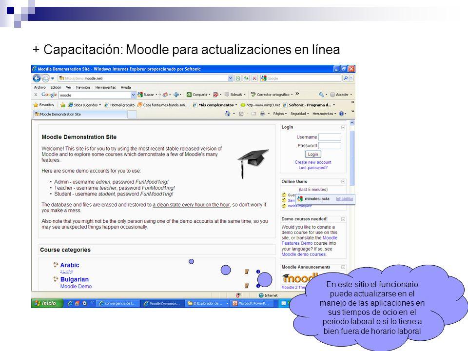 + Capacitación: Moodle para actualizaciones en línea En este sitio el funcionario puede actualizarse en el manejo de las aplicaciones en sus tiempos d