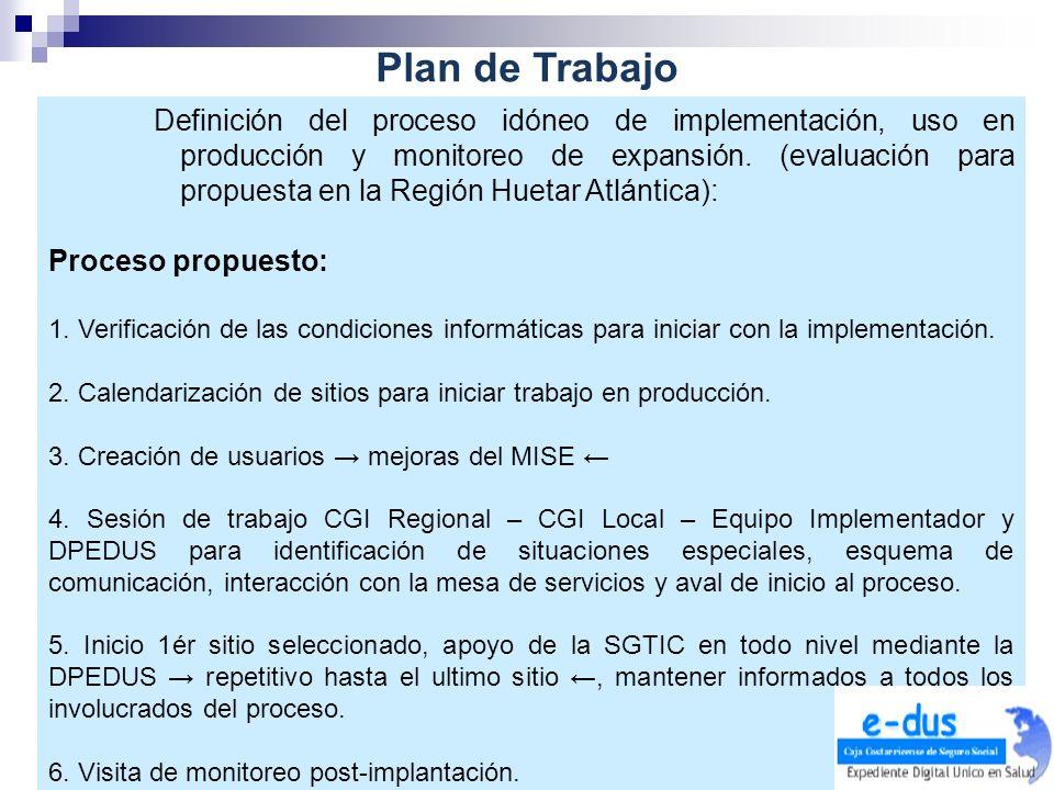 Plan de Trabajo Definición del proceso idóneo de implementación, uso en producción y monitoreo de expansión. (evaluación para propuesta en la Región H