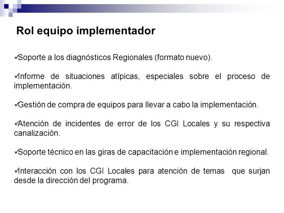 Rol equipo implementador Soporte a los diagnósticos Regionales (formato nuevo). Informe de situaciones atípicas, especiales sobre el proceso de implem