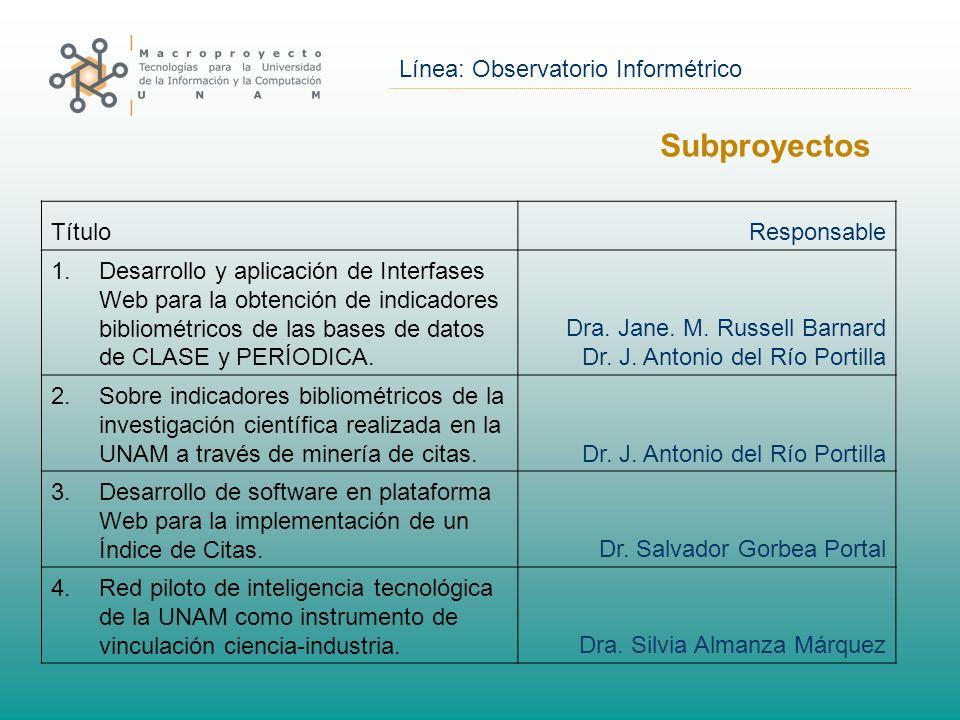 Línea: Observatorio Informétrico Subproyectos TítuloResponsable 1.Desarrollo y aplicación de Interfases Web para la obtención de indicadores bibliométricos de las bases de datos de CLASE y PERÍODICA.