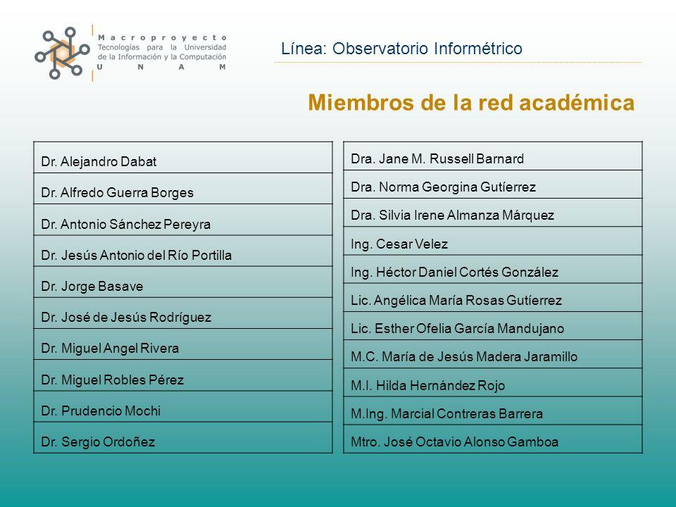 Línea: Observatorio Informétrico Miembros de la red académica Dr.