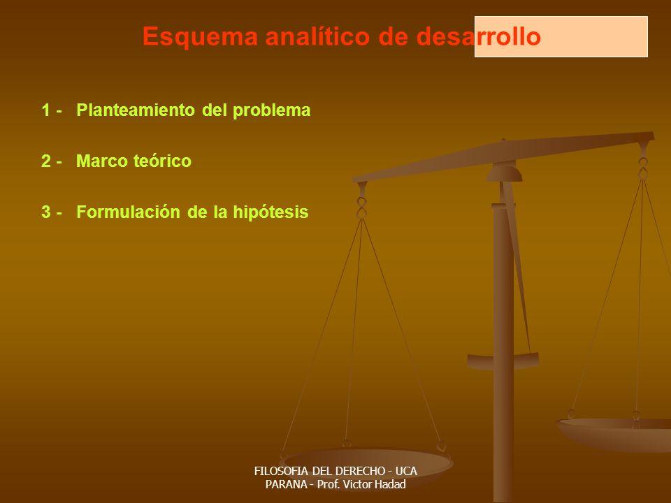 FILOSOFIA DEL DERECHO - UCA PARANA - Prof. Victor Hadad Esquema analítico de desarrollo 1 - Planteamiento del problema 2 - Marco teórico 3 - Formulaci