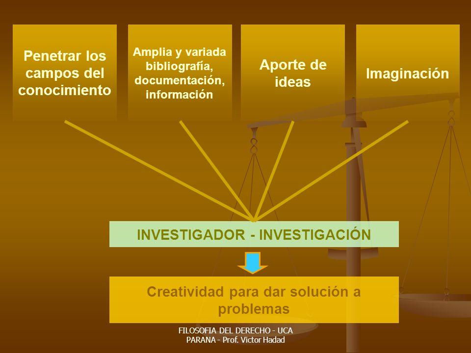 FILOSOFIA DEL DERECHO - UCA PARANA - Prof. Victor Hadad INVESTIGADOR - INVESTIGACIÓN Penetrar los campos del conocimiento Creatividad para dar solució
