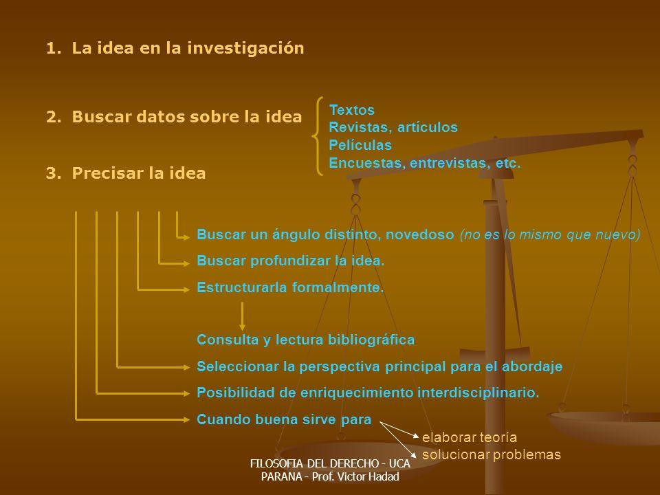FILOSOFIA DEL DERECHO - UCA PARANA - Prof. Victor Hadad 1.La idea en la investigación 2.Buscar datos sobre la idea 3.Precisar la idea Textos Revistas,