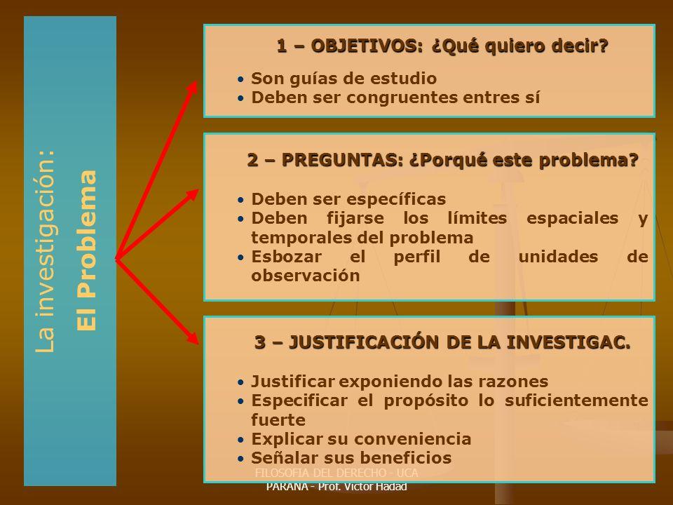 FILOSOFIA DEL DERECHO - UCA PARANA - Prof. Victor Hadad 3 – JUSTIFICACIÓN DE LA INVESTIGAC. Justificar exponiendo las razones Especificar el propósito
