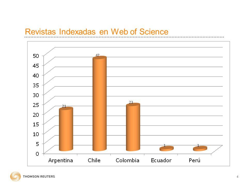 5 Country Web of Science Documents ARGENTINA30,620 CHILE19,087 COLOMBIA7,648 ECUADOR1,323 PERU2,362 Documentos Indexados en Web of Science 2005 - 2009