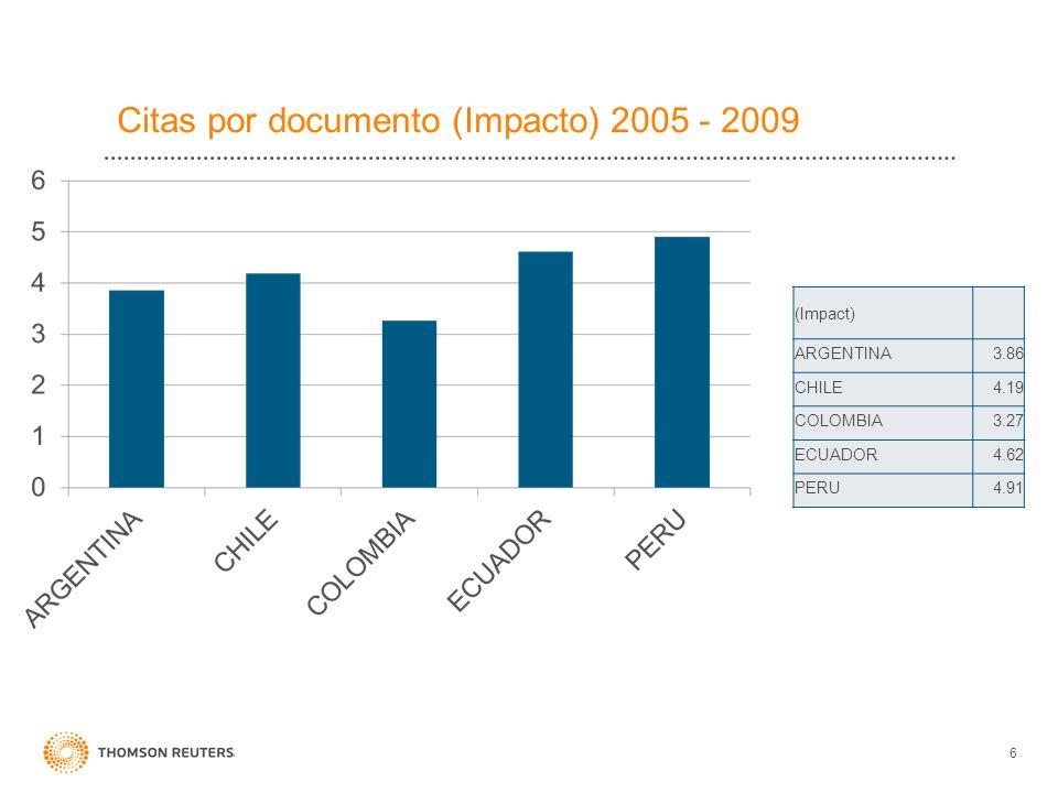 6 (Impact) ARGENTINA3.86 CHILE4.19 COLOMBIA3.27 ECUADOR4.62 PERU4.91 Citas por documento (Impacto) 2005 - 2009