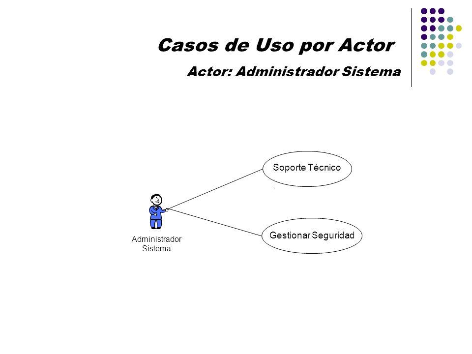 Casos de Uso por Actor Actor: Administrador Sistema Administrador Sistema Soporte Técnico Gestionar Seguridad