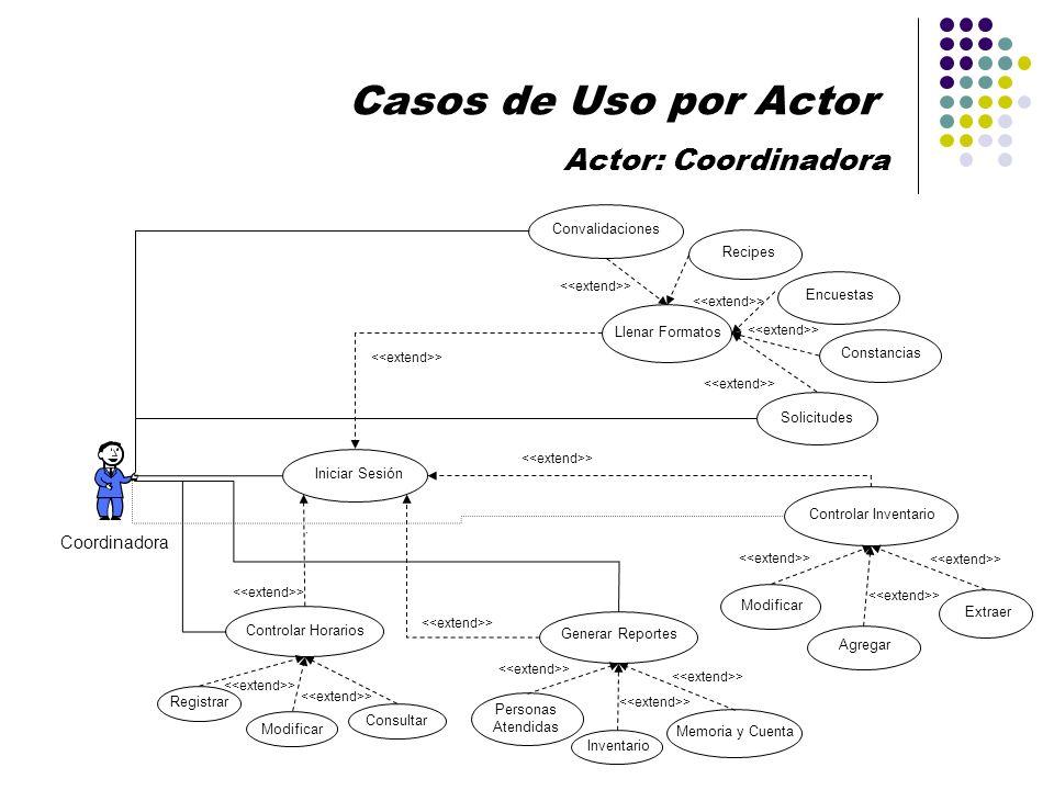 Casos de Uso por Actor Actor: Coordinadora Coordinadora Iniciar Sesión > Llenar Formatos Solicitudes > Encuestas Constancias Convalidaciones Recipes >