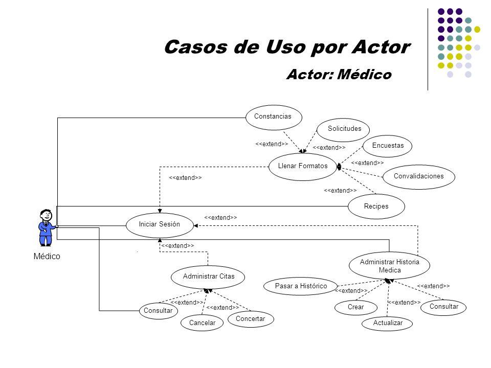 Casos de Uso por Actor Actor: Médico Médico Iniciar Sesión > Llenar Formatos Recipes > Encuestas Constancias Solicitudes > Administrar Historia Medica