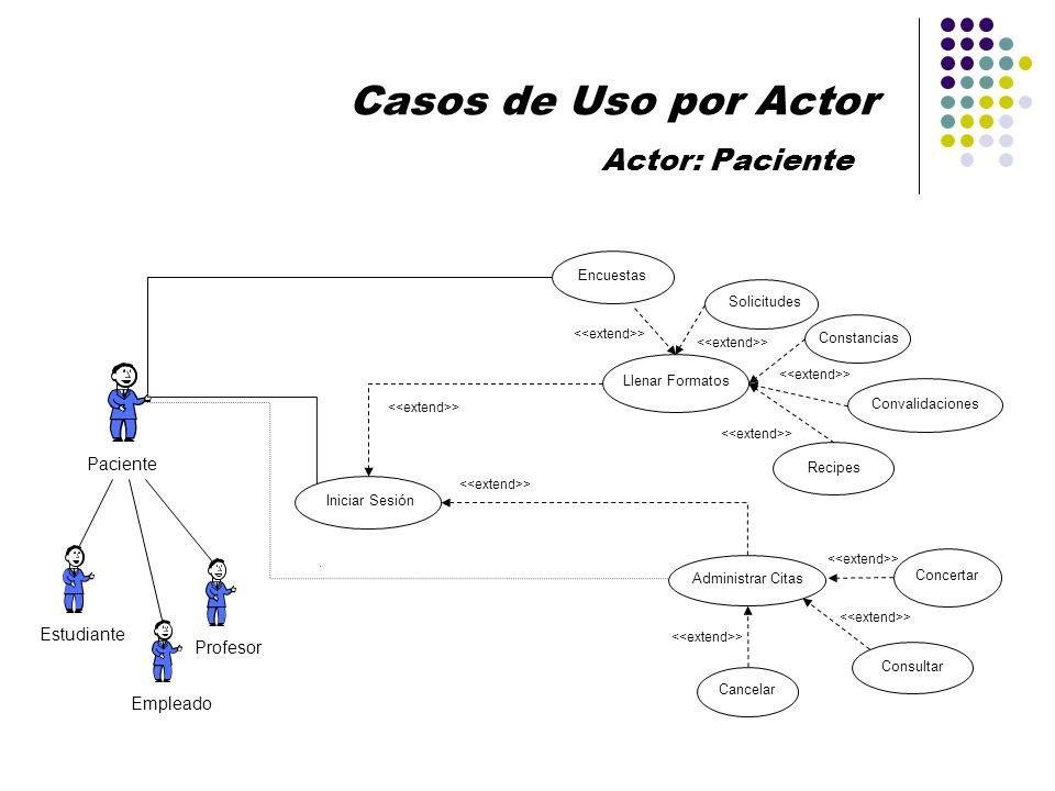 Paciente Iniciar Sesión > Llenar Formatos Recipes > Constancias Encuestas Solicitudes > Convalidaciones Casos de Uso por Actor Actor: Paciente Estudia
