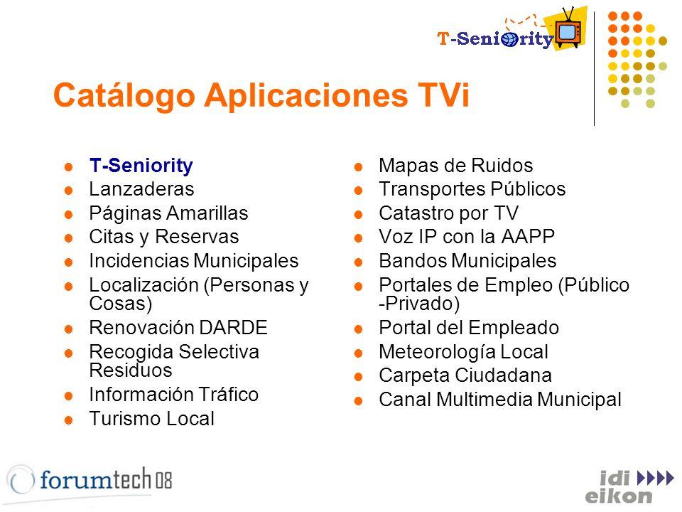 Catálogo Aplicaciones TVi T-Seniority Lanzaderas Páginas Amarillas Citas y Reservas Incidencias Municipales Localización (Personas y Cosas) Renovación