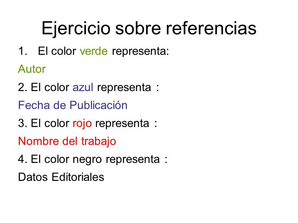 Ejercicio sobre referencias 1.El color verde representa: Autor 2. El color azul representa : Fecha de Publicación 3. El color rojo representa : Nombre