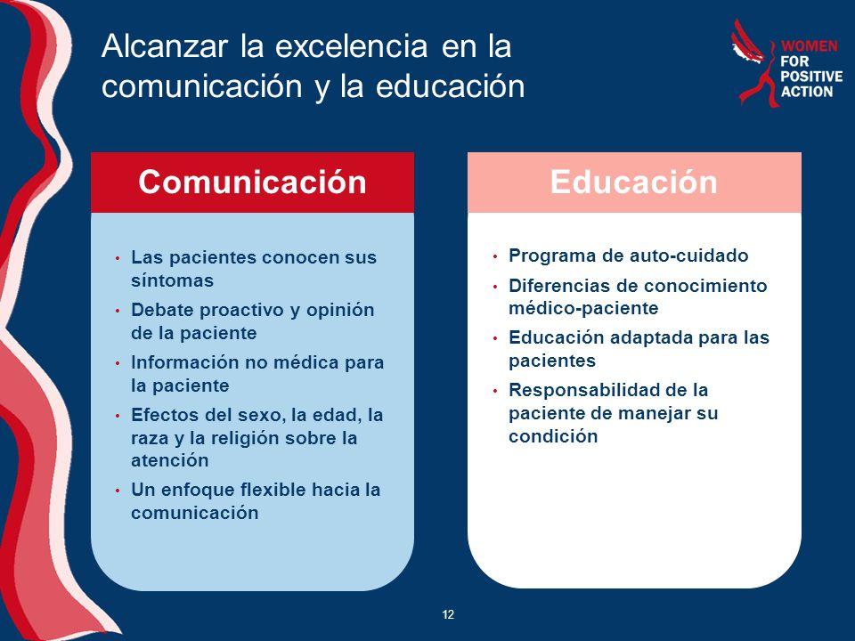 12 Alcanzar la excelencia en la comunicación y la educación Programa de auto-cuidado Diferencias de conocimiento médico-paciente Educación adaptada pa