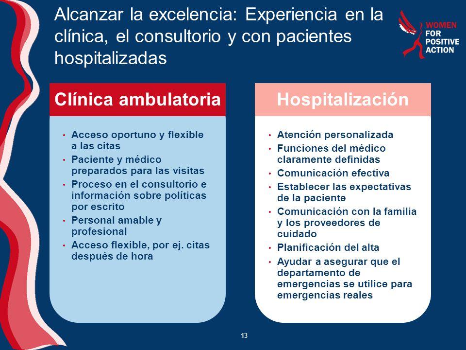 13 Alcanzar la excelencia: Experiencia en la clínica, el consultorio y con pacientes hospitalizadas Atención personalizada Funciones del médico claram