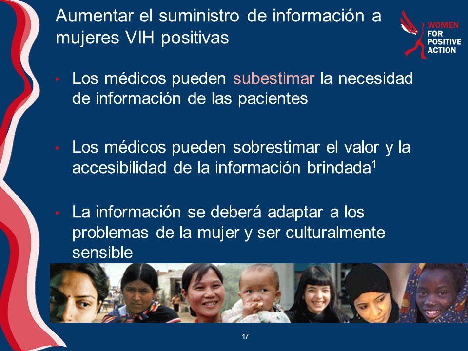 17 Aumentar el suministro de información a mujeres VIH positivas Los médicos pueden subestimar la necesidad de información de las pacientes Los médico