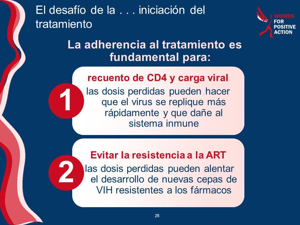 28 recuento de CD4 y carga viral las dosis perdidas pueden hacer que el virus se replique más rápidamente y que dañe al sistema inmune El desafío de l