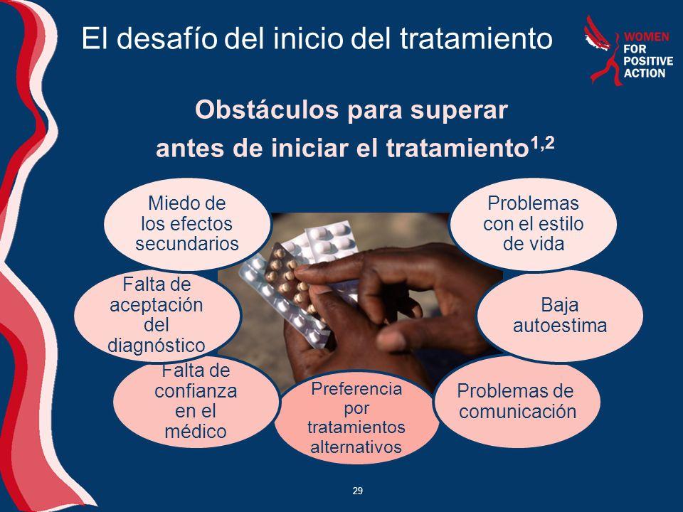 29 El desafío del inicio del tratamiento Obstáculos para superar antes de iniciar el tratamiento 1,2 Preferencia por tratamientos alternativos Problem