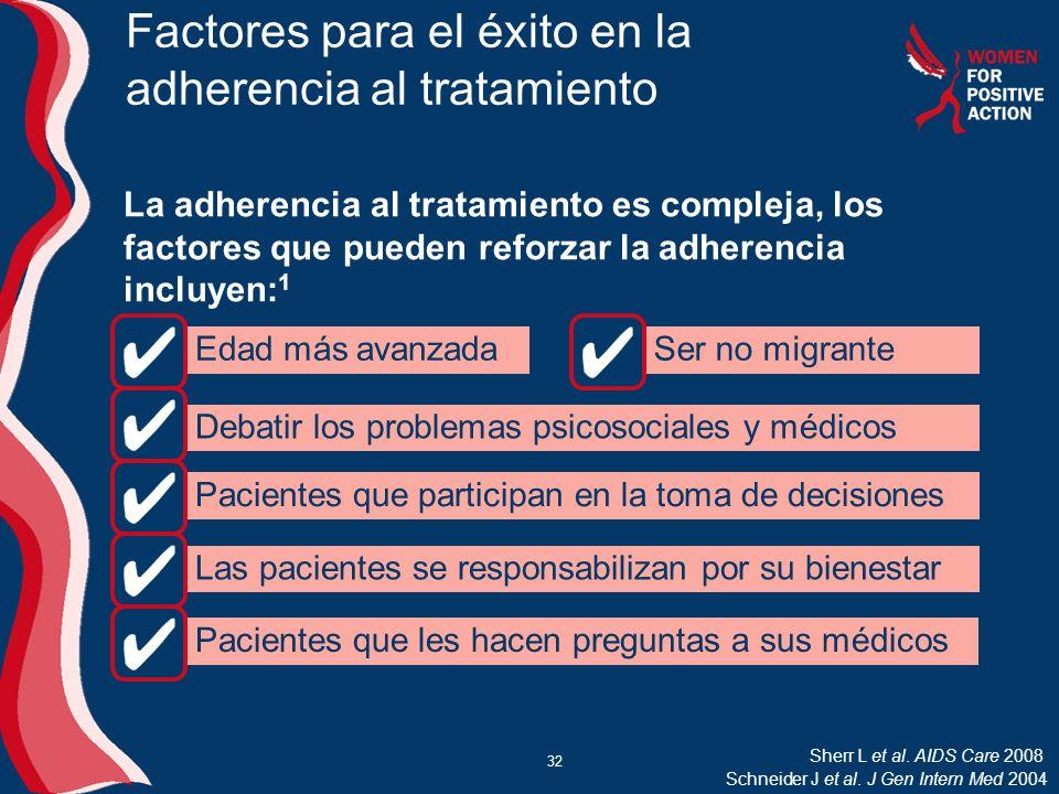 32 Factores para el éxito en la adherencia al tratamiento La adherencia al tratamiento es compleja, los factores que pueden reforzar la adherencia inc