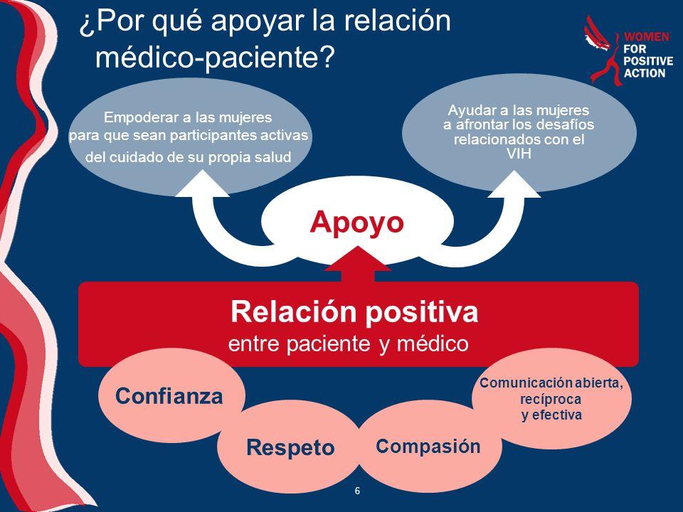 6 ¿Por qué apoyar la relación médico-paciente? Relación positiva entre paciente y médico Empoderar a las mujeres para que sean participantes activas d