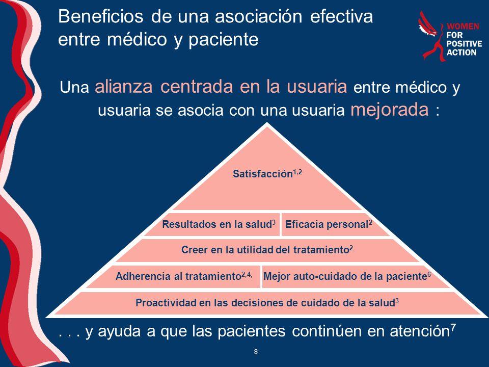 8 Beneficios de una asociación efectiva entre médico y paciente Proactividad en las decisiones de cuidado de la salud 3 Adherencia al tratamiento 2,4,