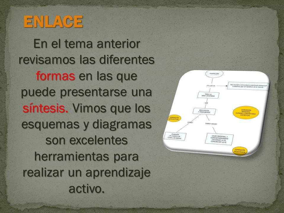 En el tema anterior revisamos las diferentes formas en las que puede presentarse una síntesis.