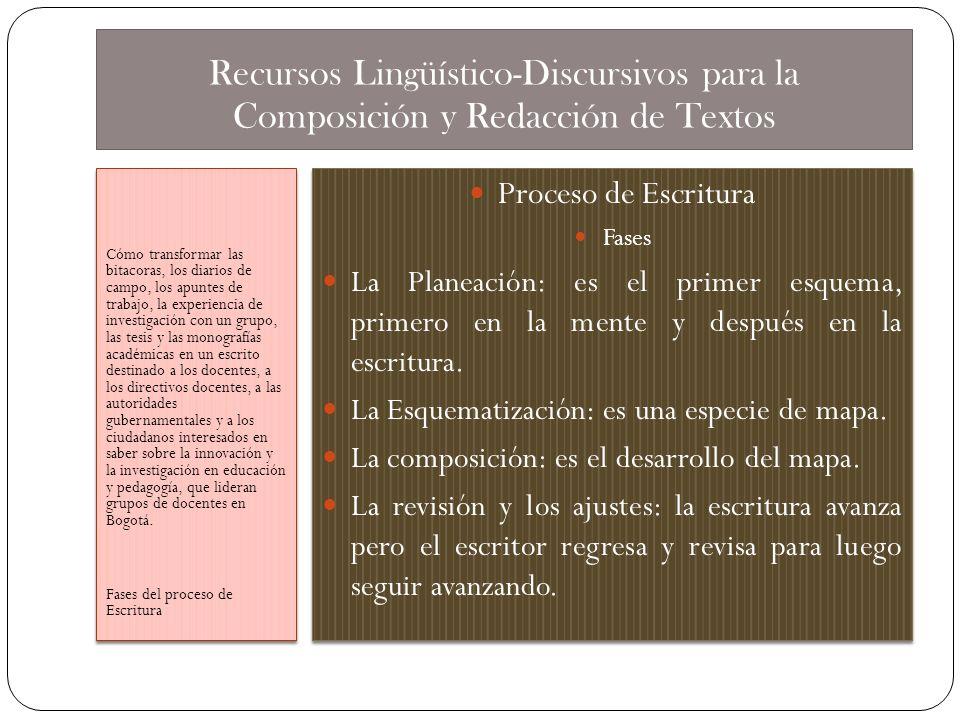 Recursos Lingüístico-Discursivos para la Composición y Redacción de Textos Cómo transformar las bitacoras, los diarios de campo, los apuntes de trabaj