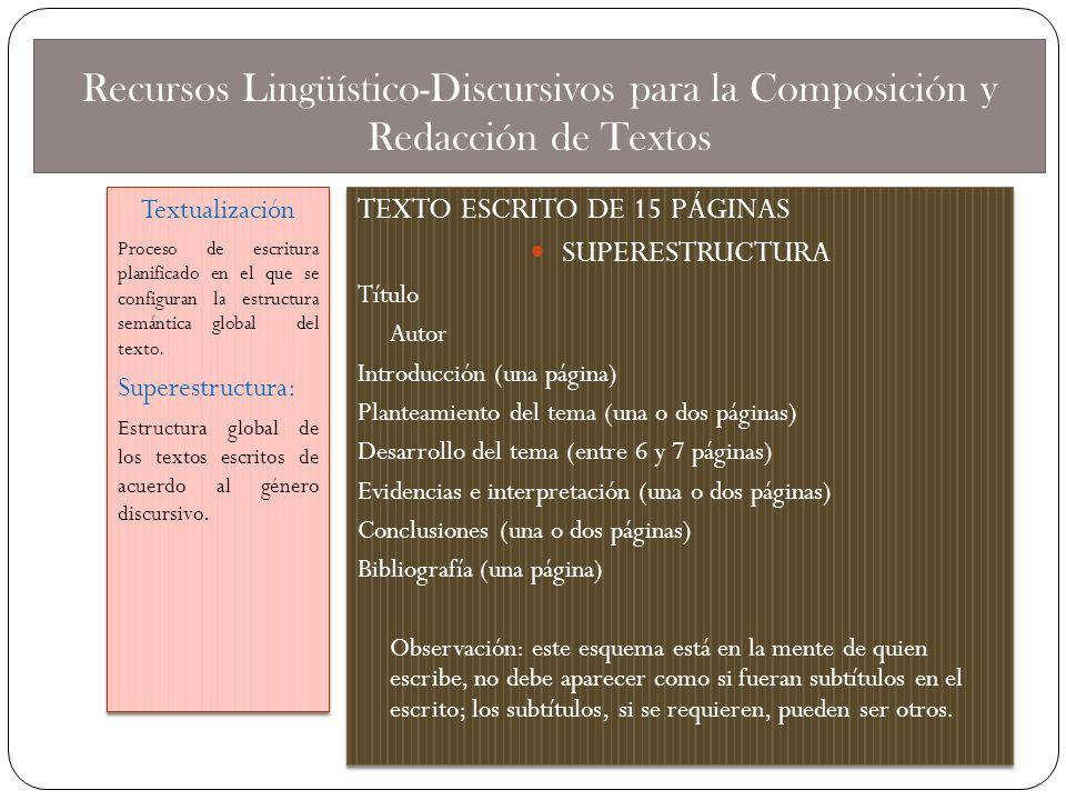 Recursos Lingüístico-Discursivos para la Composición y Redacción de Textos Textualización Proceso de escritura planificado en el que se configuran la