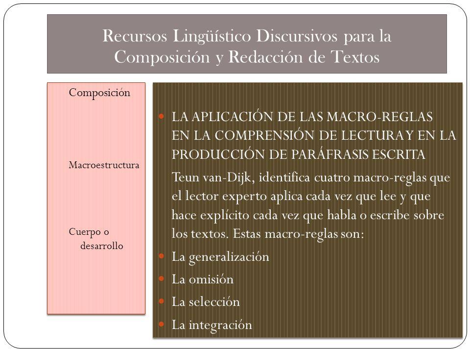 Recursos Lingüístico Discursivos para la Composición y Redacción de Textos Composición Macroestructura Cuerpo o desarrollo Composición Macroestructura