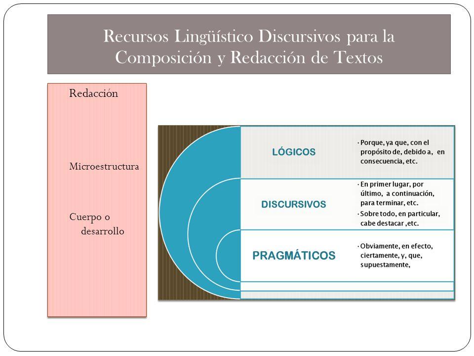 Recursos Lingüístico Discursivos para la Composición y Redacción de Textos Redacción Microestructura Cuerpo o desarrollo Redacción Microestructura Cue